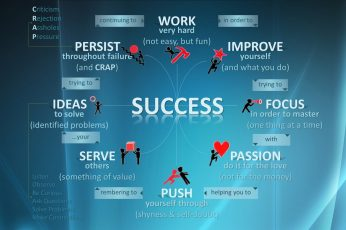 Success wallpaper, quote, communication, technology, text, data