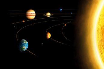 Earth, Jupiter, Mars, Mercury, Neptune, orbits, planet, Saturn wallpaper