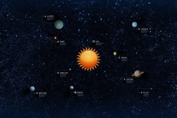 Solar system illustration wallpaper, space, planet, stars, Sun, Earth, Mercury