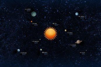Solar system illustration wallpaper, space, planet, stars, Sun, Earth, Mercury