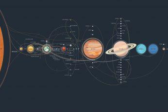 Space wallpaper, exploration, universe, Solar System, NASA, Earth, Mars