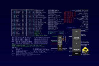 Wallpaper Hacker Computer Sadic Dark Anarchy Image Gallery