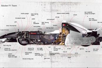 Wallpaper Gray And Black Saluber F1 Team, Formula 1, Motor