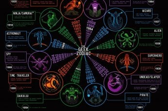 Wallpaper Black Background With Text Overlay, Zodiac, Geek